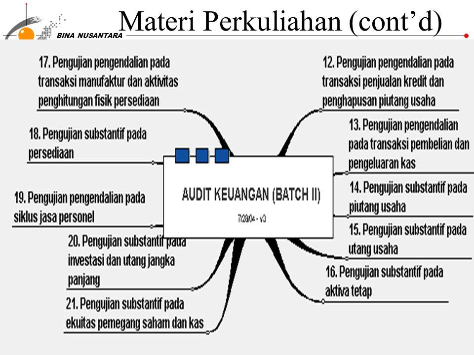 Materi Perkuliahan (cont'd)