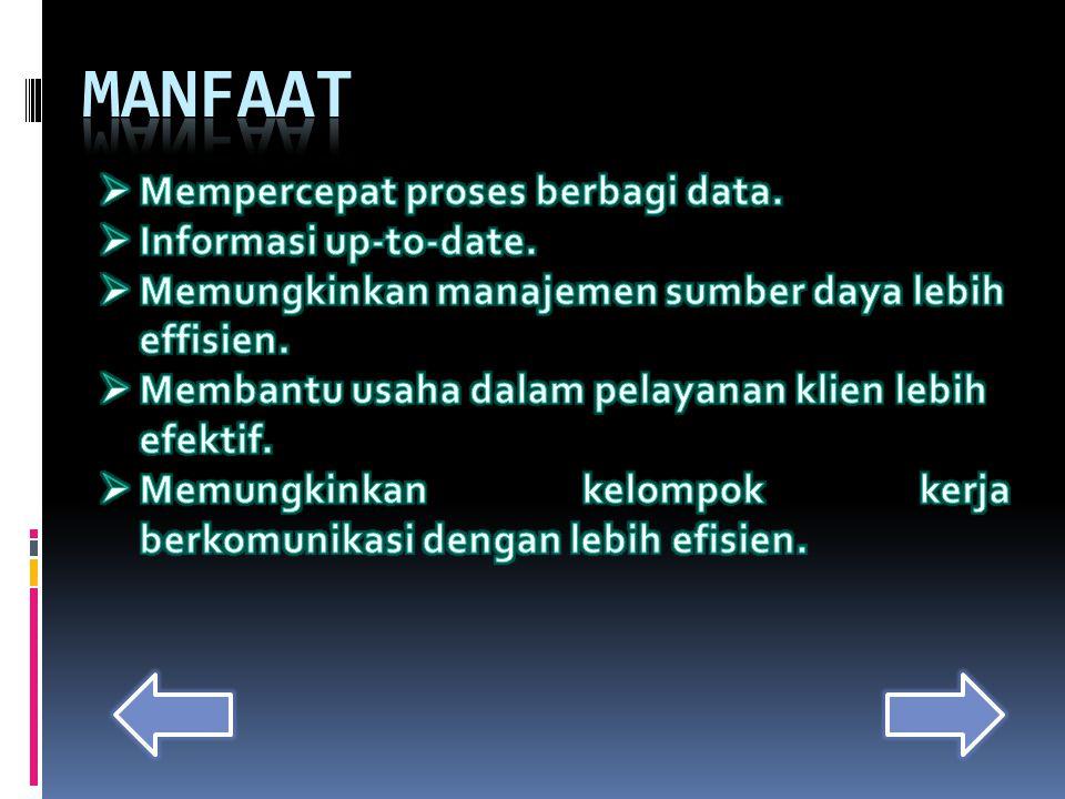 MANFAAT Mempercepat proses berbagi data. Informasi up-to-date.