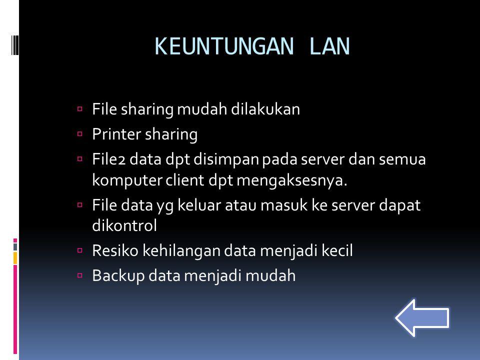 KEUNTUNGAN LAN File sharing mudah dilakukan Printer sharing