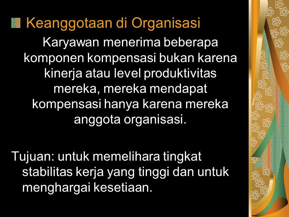 Keanggotaan di Organisasi