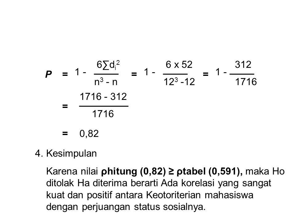 6∑di2 6 x 52. 312. 1 - 1 - 1 - P. = = = n3 - n. 123 -12. 1716. 1716 - 312. = 1716. =