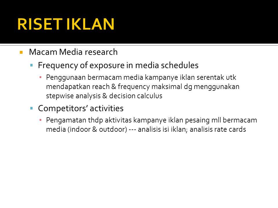 RISET IKLAN Macam Media research