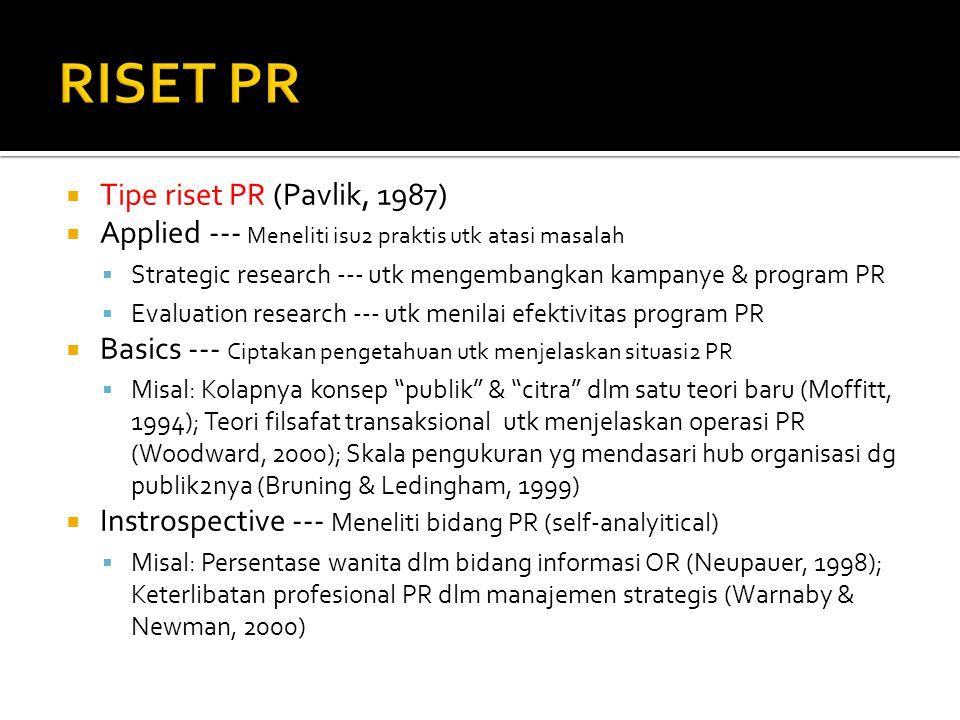 RISET PR Tipe riset PR (Pavlik, 1987)