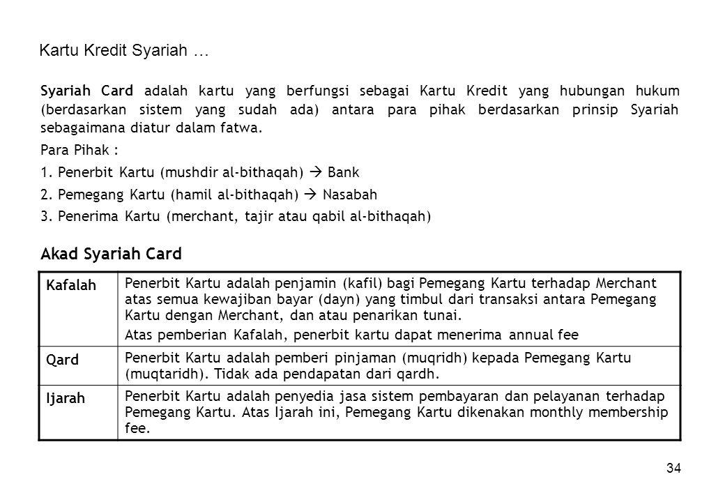 Kartu Kredit Syariah … Akad Syariah Card