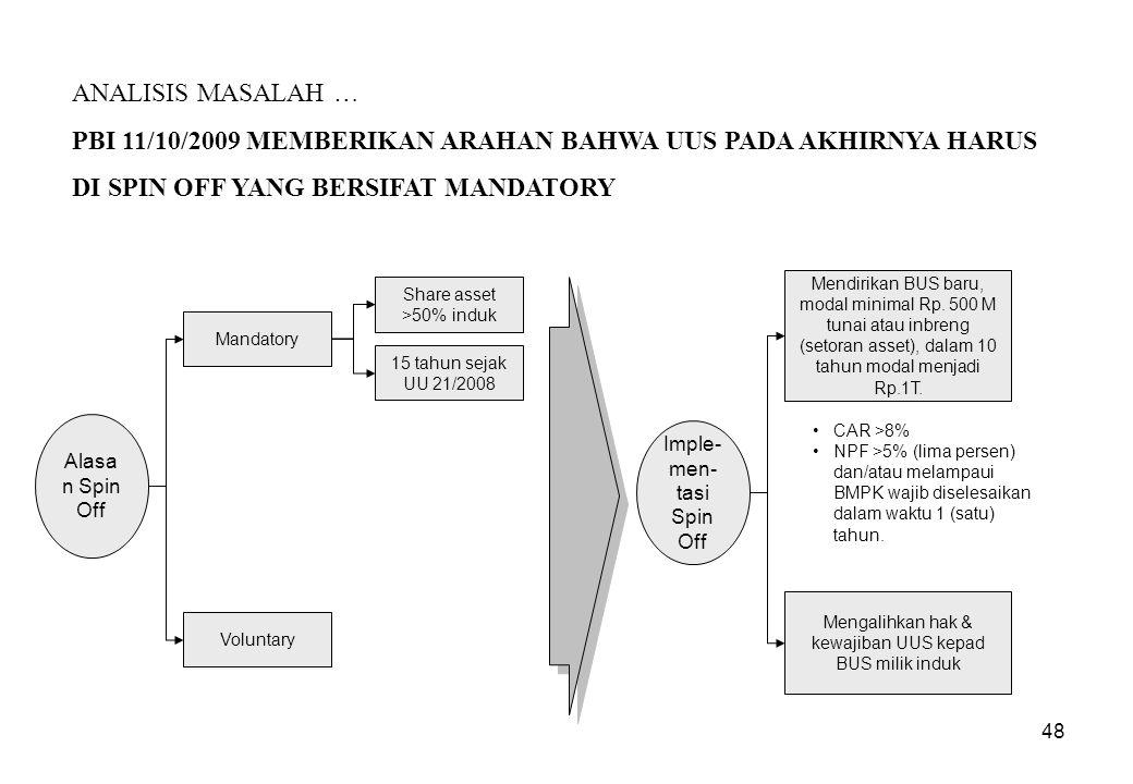 ANALISIS MASALAH … PBI 11/10/2009 MEMBERIKAN ARAHAN BAHWA UUS PADA AKHIRNYA HARUS DI SPIN OFF YANG BERSIFAT MANDATORY.