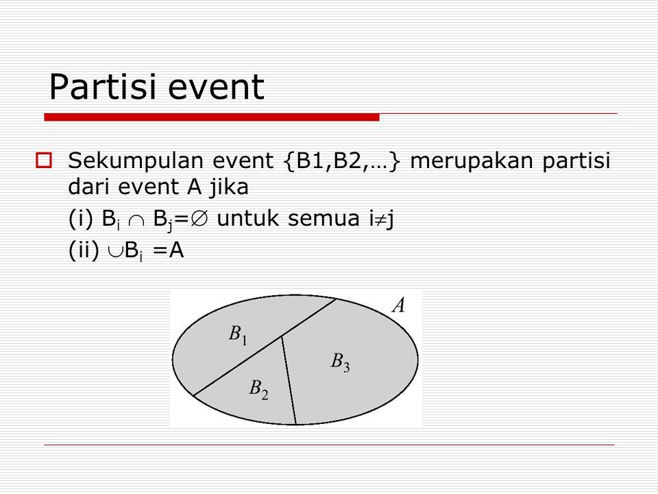 Partisi event Sekumpulan event {B1,B2,…} merupakan partisi dari event A jika. (i) Bi  Bj= untuk semua ij.