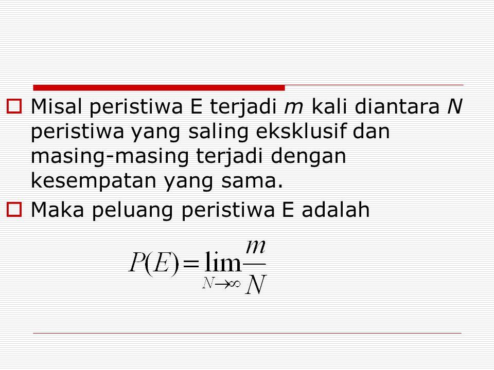 Misal peristiwa E terjadi m kali diantara N peristiwa yang saling eksklusif dan masing-masing terjadi dengan kesempatan yang sama.