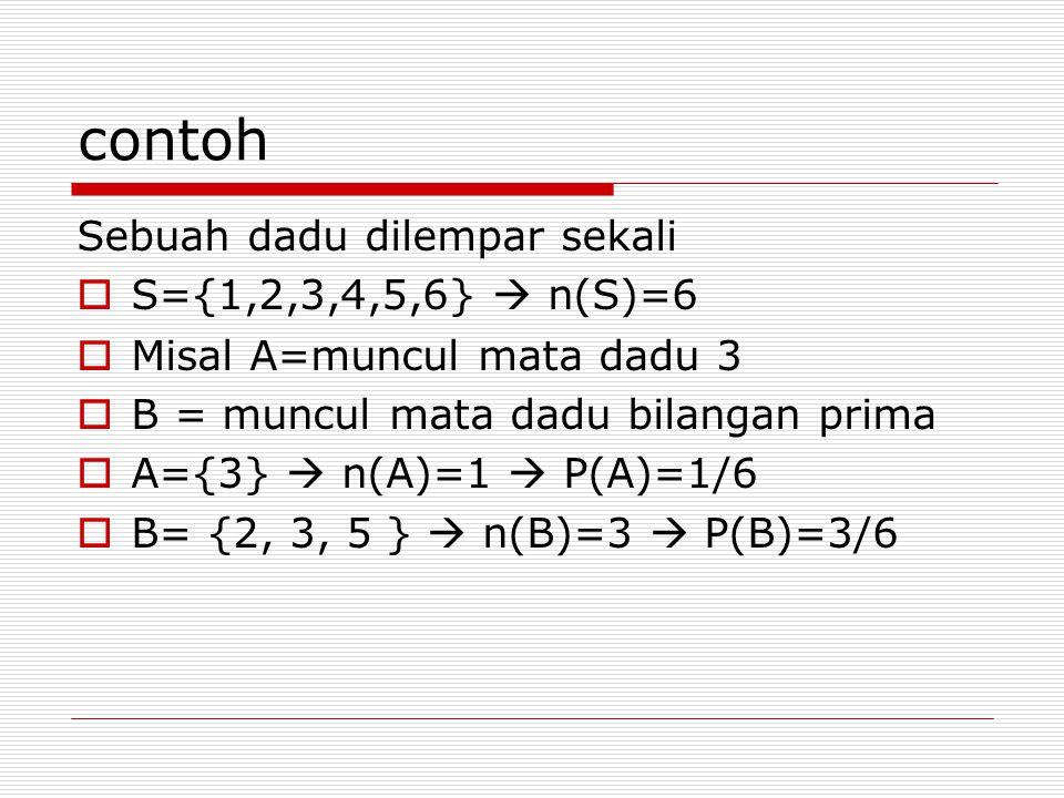 contoh Sebuah dadu dilempar sekali S={1,2,3,4,5,6}  n(S)=6