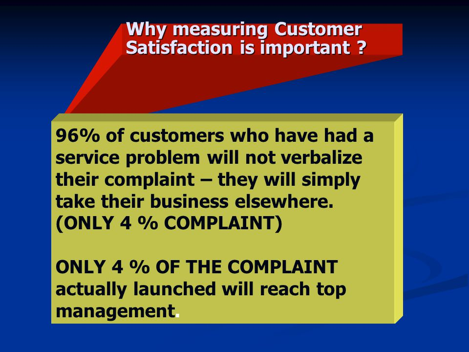 Why measuring Customer Satisfaction is important