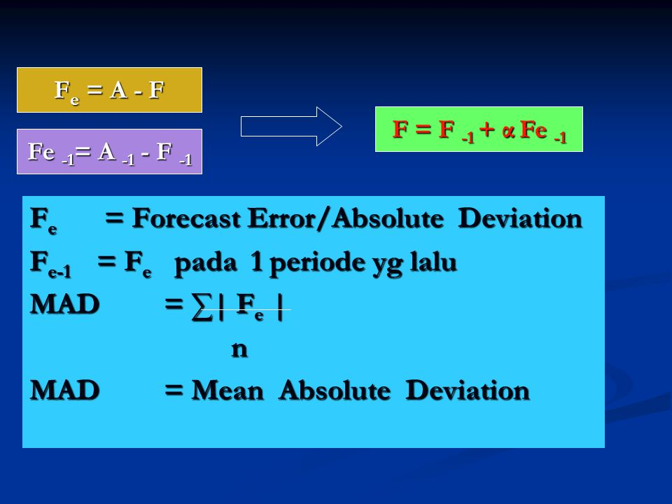 Fe = Forecast Error/Absolute Deviation