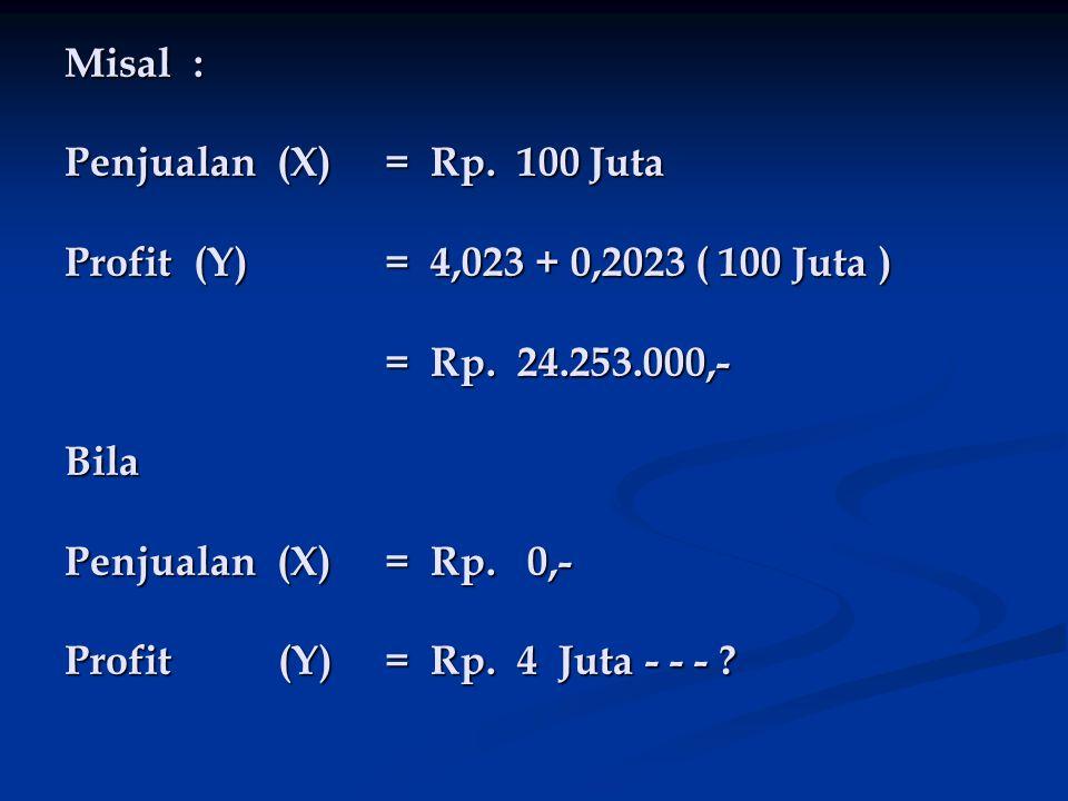 Misal : Penjualan (X). = Rp. 100 Juta Profit (Y)