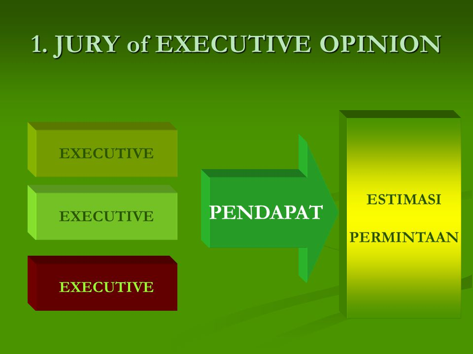 1. JURY of EXECUTIVE OPINION