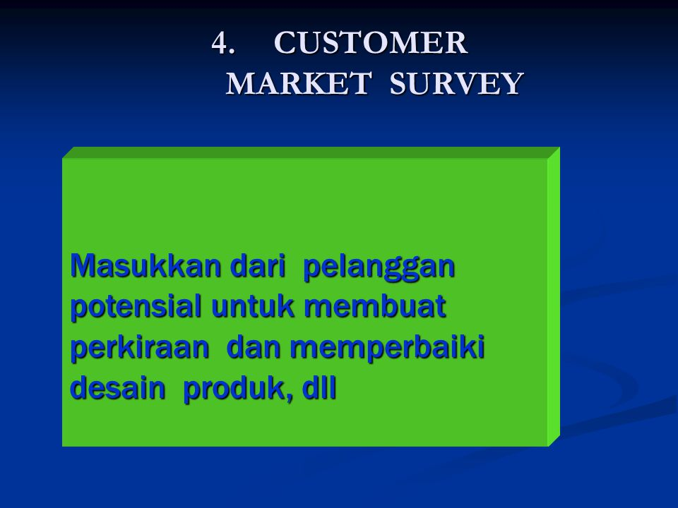 CUSTOMER MARKET SURVEY