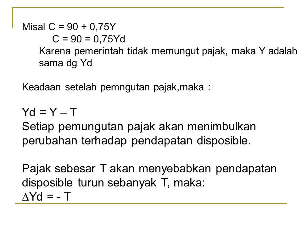 Misal C = 90 + 0,75Y C = 90 = 0,75Yd Karena pemerintah tidak memungut pajak, maka Y adalah sama dg Yd.