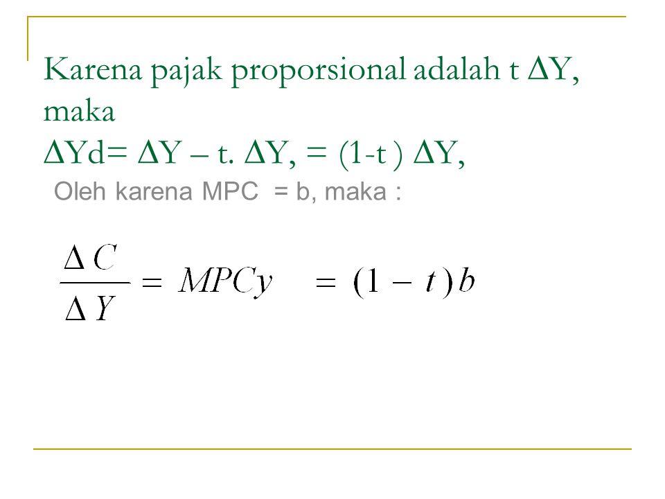 Oleh karena MPC = b, maka :