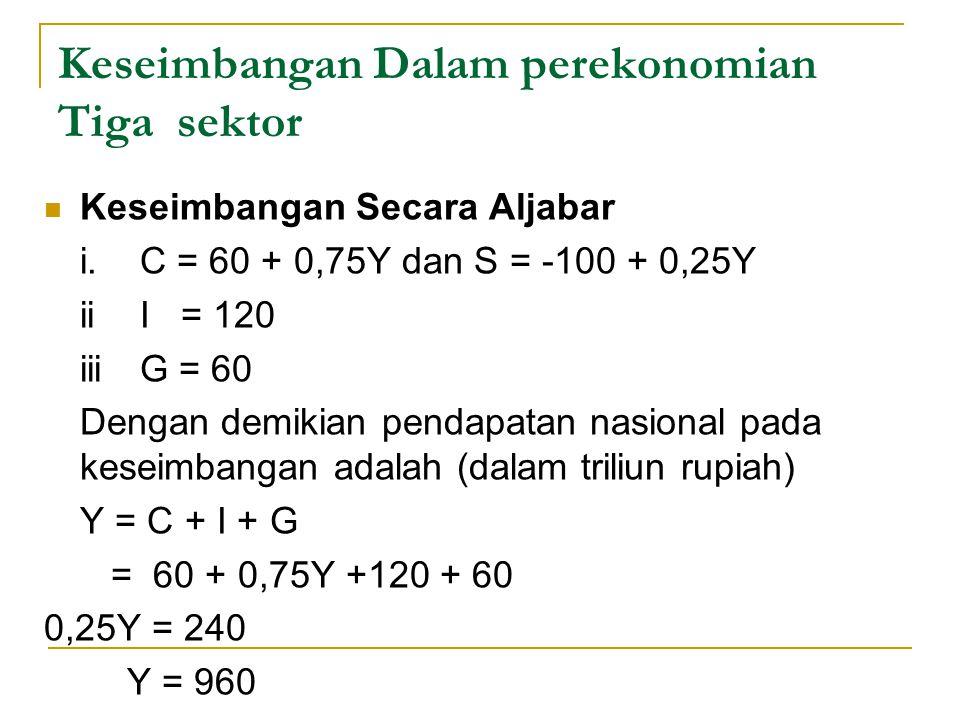 Keseimbangan Dalam perekonomian Tiga sektor