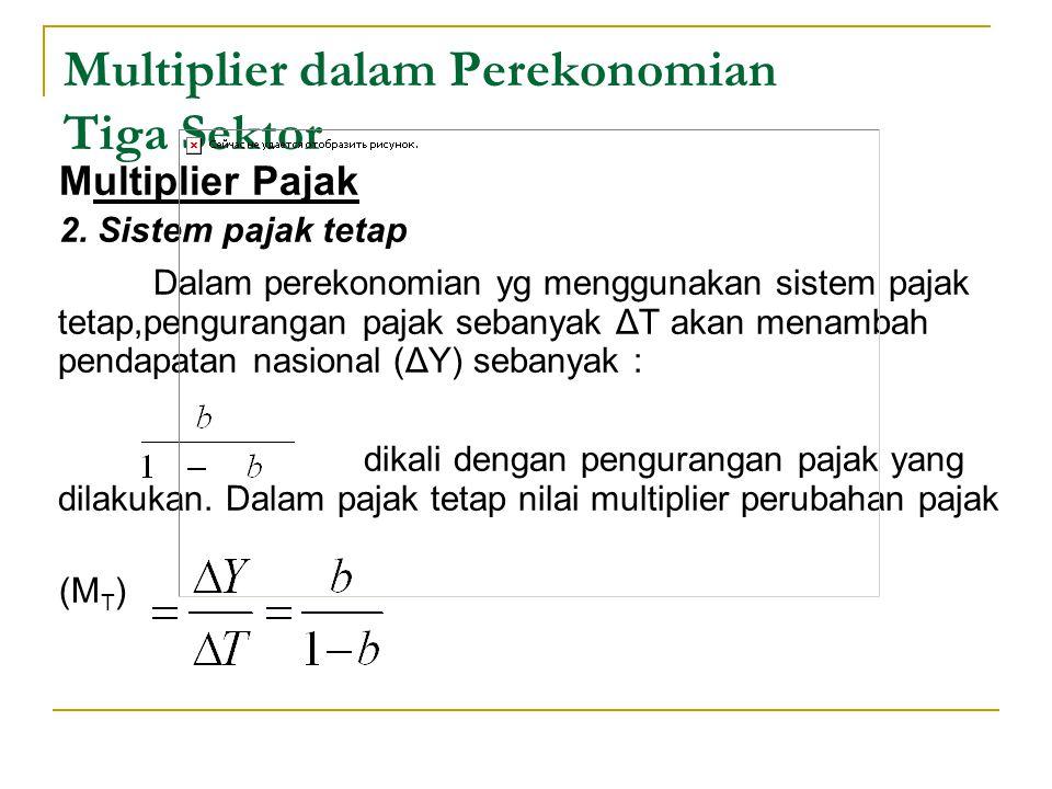 Multiplier dalam Perekonomian Tiga Sektor