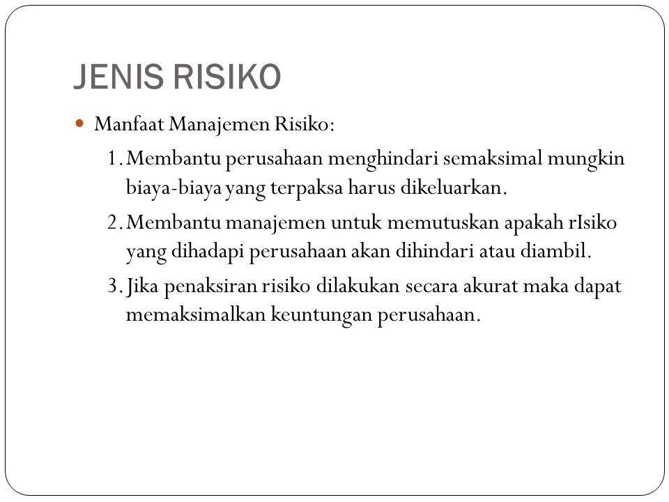 JENIS RISIKO Manfaat Manajemen Risiko: