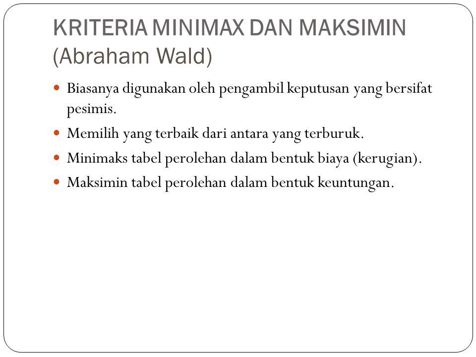 KRITERIA MINIMAX DAN MAKSIMIN (Abraham Wald)