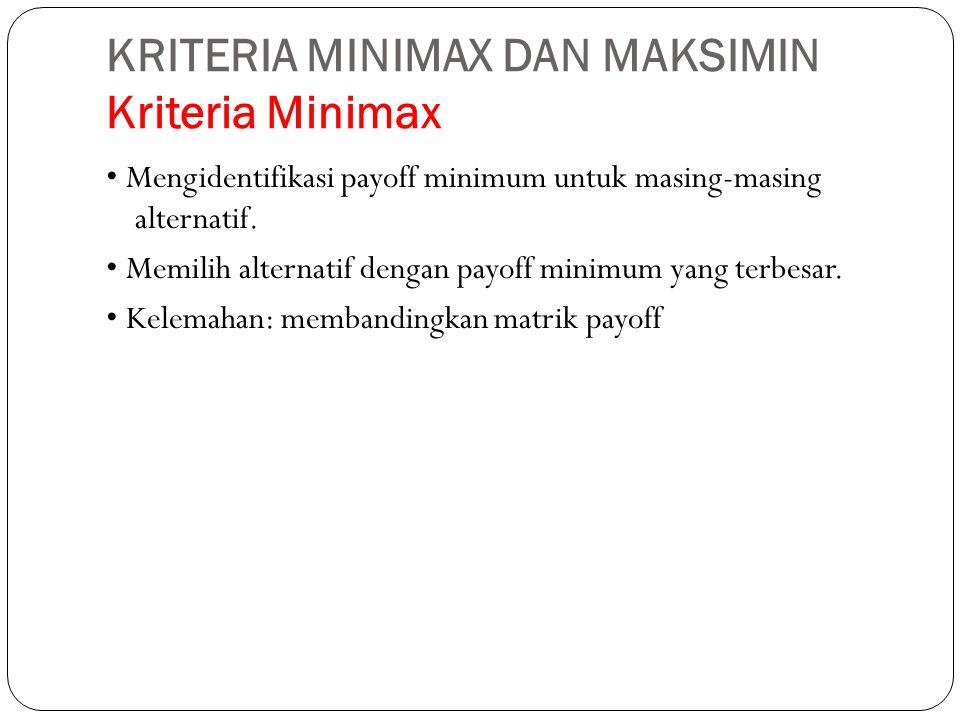 KRITERIA MINIMAX DAN MAKSIMIN Kriteria Minimax 