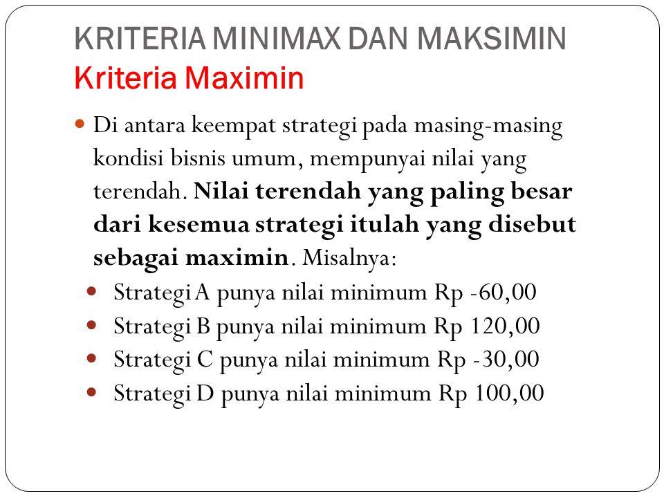 KRITERIA MINIMAX DAN MAKSIMIN Kriteria Maximin 