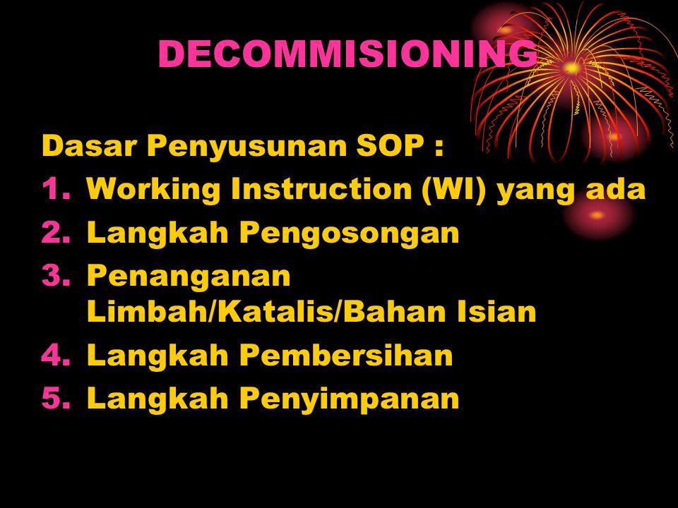 DECOMMISIONING Dasar Penyusunan SOP :