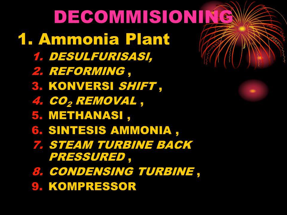DECOMMISIONING 1. Ammonia Plant DESULFURISASI, REFORMING ,