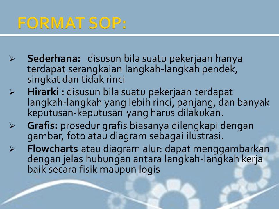 FORMAT SOP: Sederhana: disusun bila suatu pekerjaan hanya terdapat serangkaian langkah-langkah pendek, singkat dan tidak rinci.