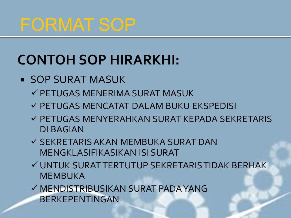 FORMAT SOP CONTOH SOP HIRARKHI: SOP SURAT MASUK