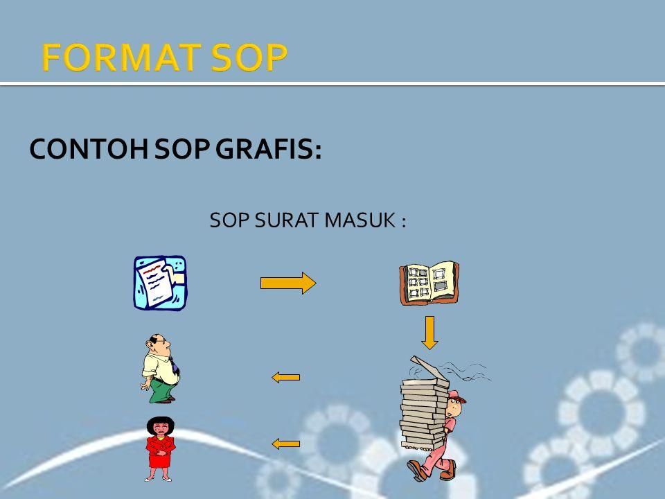 FORMAT SOP CONTOH SOP GRAFIS: SOP SURAT MASUK :