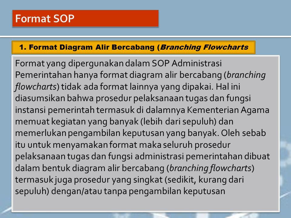 1. Format Diagram Alir Bercabang (Branching Flowcharts