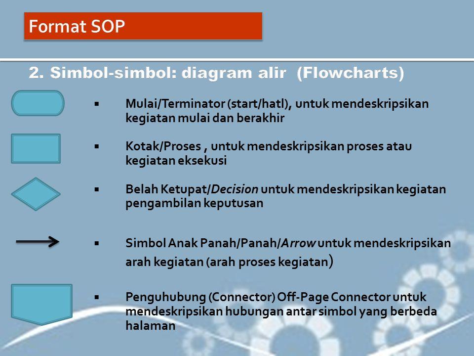 2. Simbol-simbol: diagram alir (Flowcharts)