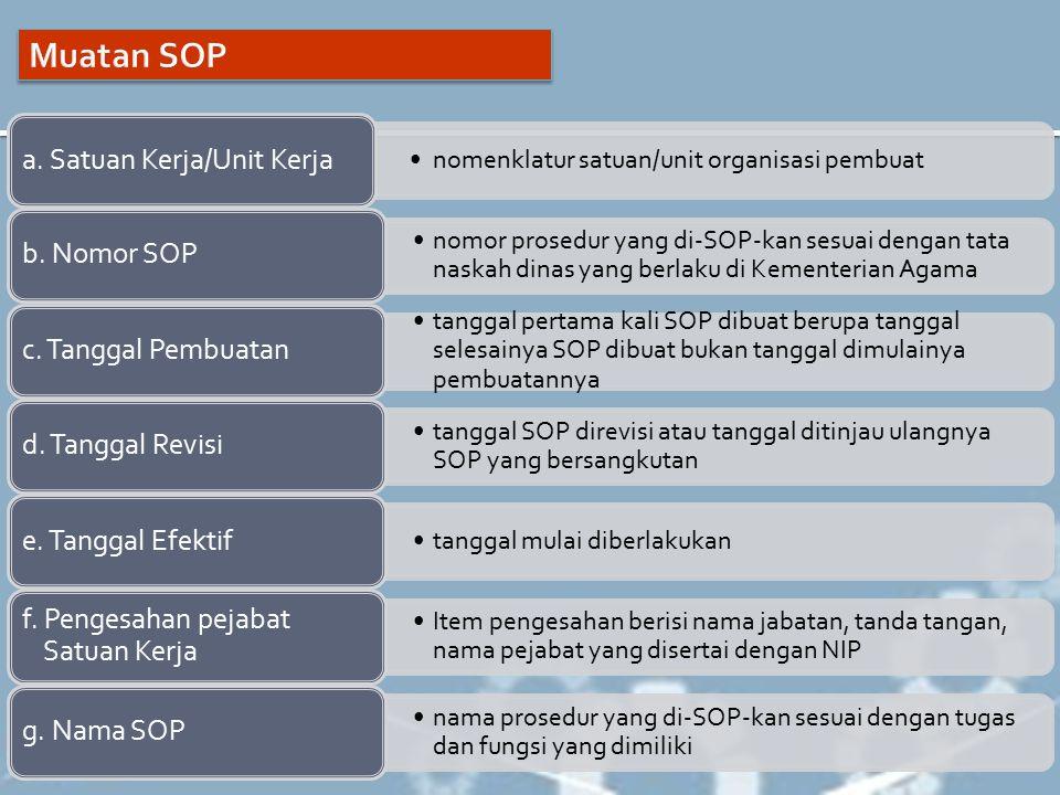 Muatan SOP a. Satuan Kerja/Unit Kerja b. Nomor SOP