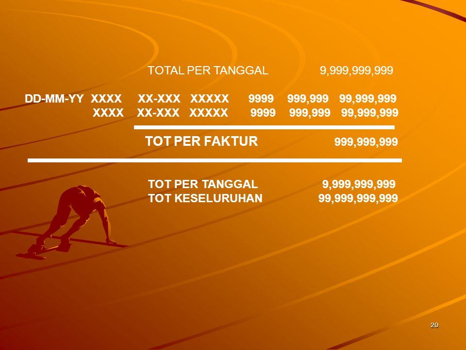 TOTAL PER TANGGAL 9,999,999,999 DD-MM-YY XXXX XX-XXX XXXXX 9999 999,999 99,999,999.