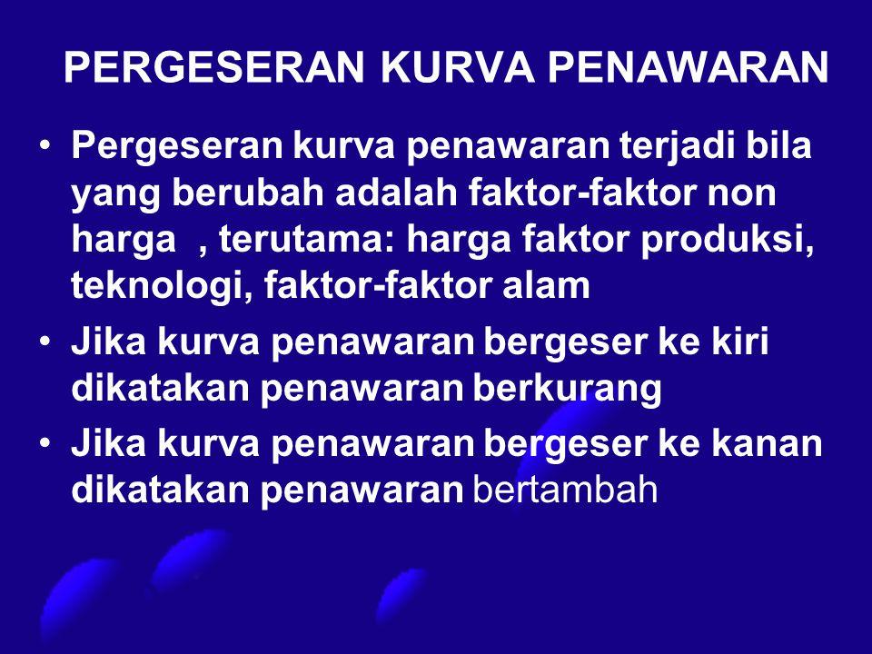 PERGESERAN KURVA PENAWARAN