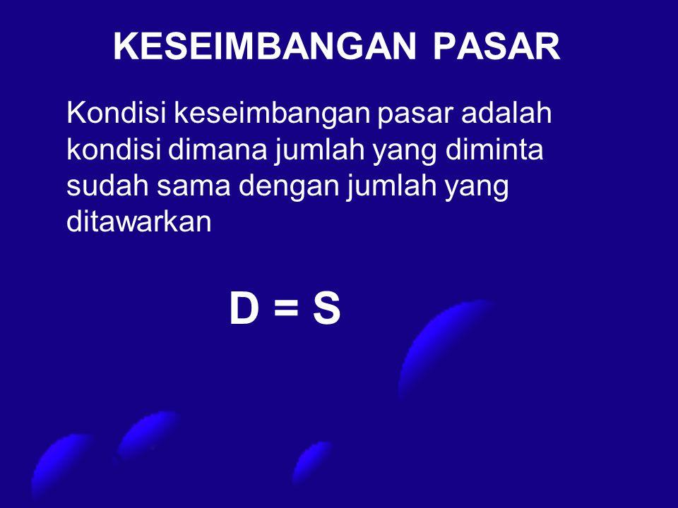 D = S KESEIMBANGAN PASAR