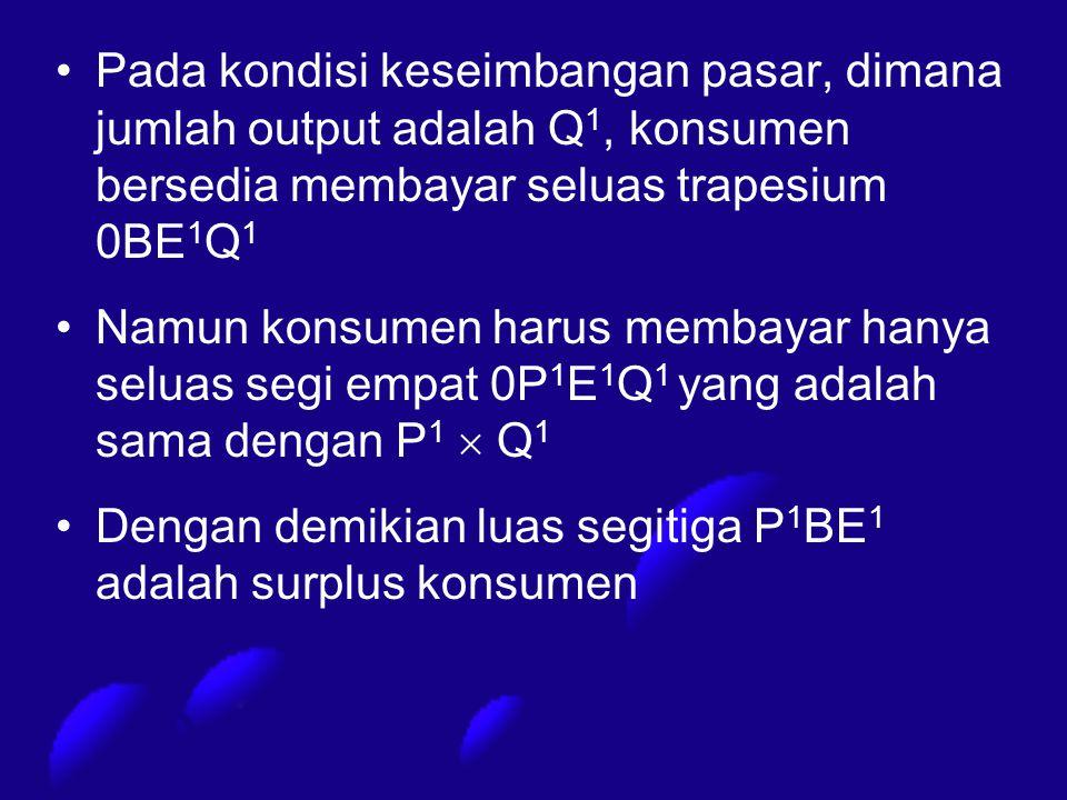 Pada kondisi keseimbangan pasar, dimana jumlah output adalah Q1, konsumen bersedia membayar seluas trapesium 0BE1Q1