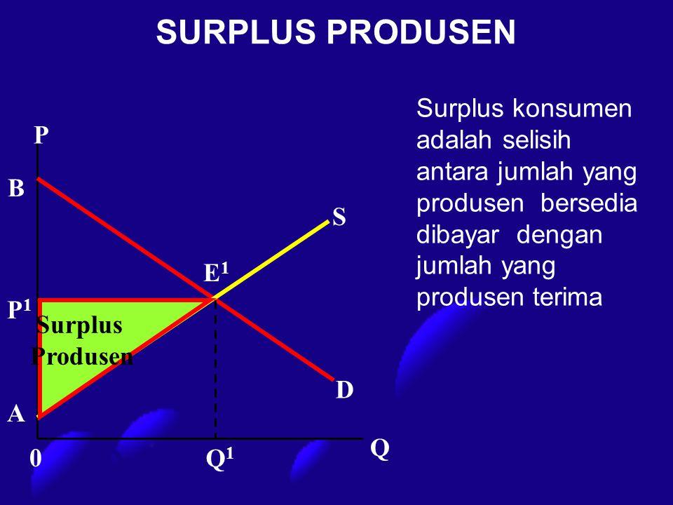 SURPLUS PRODUSEN Surplus konsumen adalah selisih antara jumlah yang produsen bersedia dibayar dengan jumlah yang produsen terima.