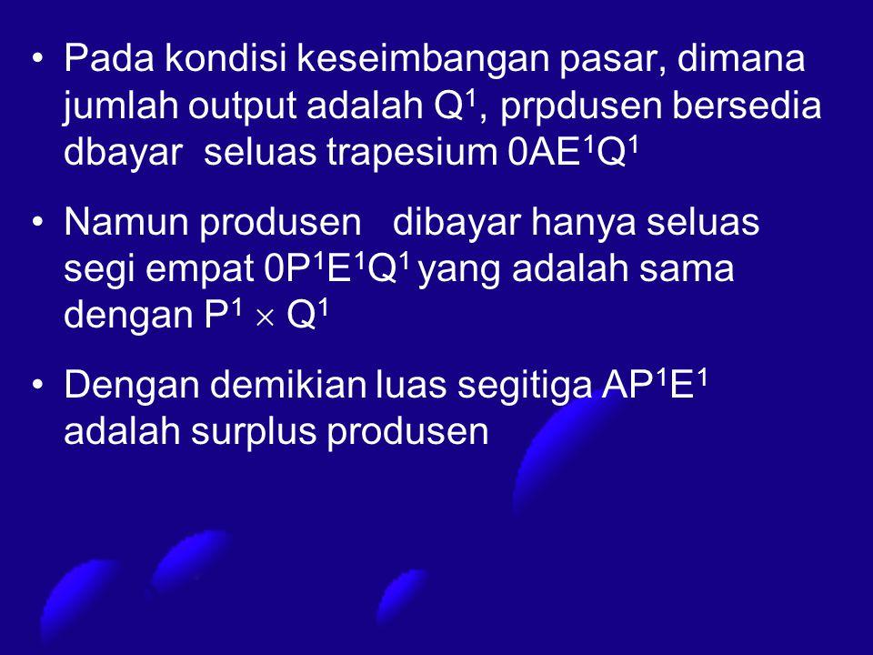 Pada kondisi keseimbangan pasar, dimana jumlah output adalah Q1, prpdusen bersedia dbayar seluas trapesium 0AE1Q1