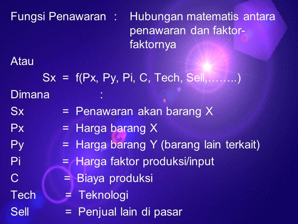 Fungsi Penawaran :. Hubungan matematis antara. penawaran dan faktor-