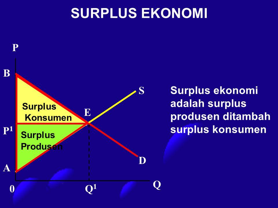 SURPLUS EKONOMI P. B. Surplus. Konsumen. S. Surplus ekonomi adalah surplus produsen ditambah surplus konsumen.