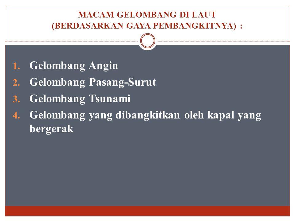 MACAM GELOMBANG DI LAUT (BERDASARKAN GAYA PEMBANGKITNYA) :