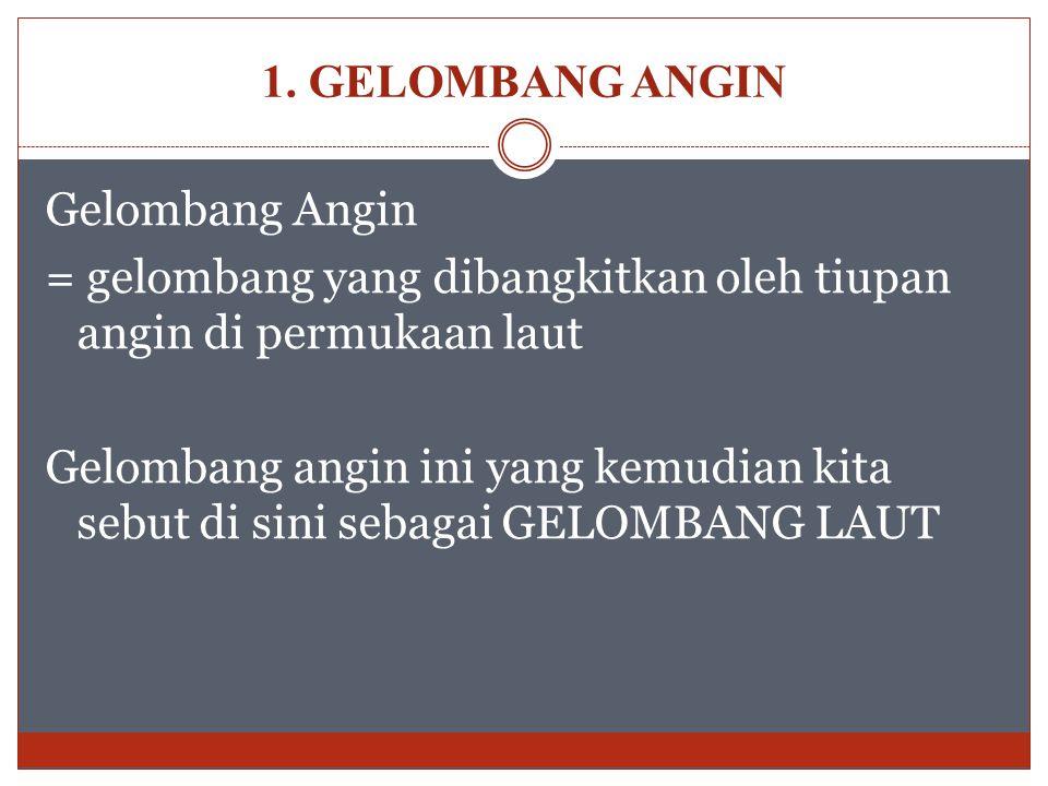1. GELOMBANG ANGIN