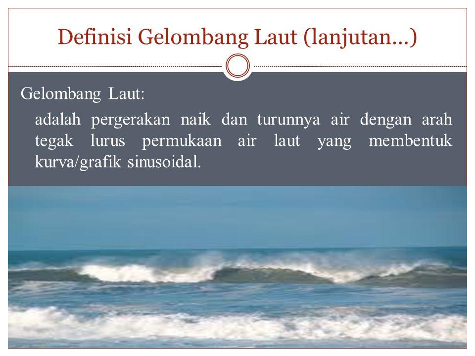 Definisi Gelombang Laut (lanjutan…)