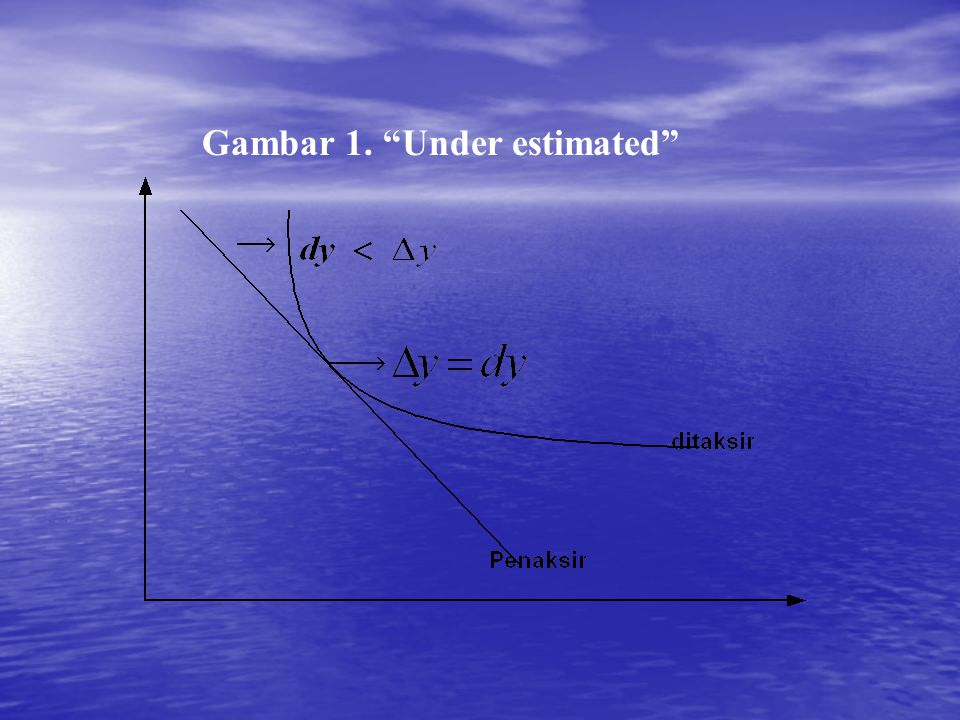 Gambar 1. Under estimated