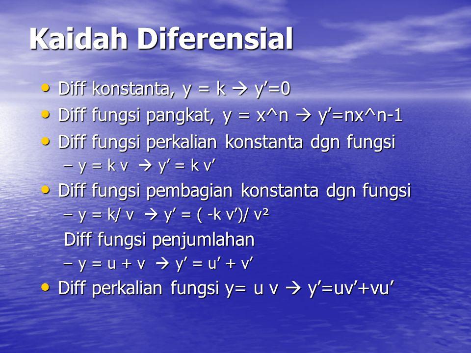 Kaidah Diferensial Diff konstanta, y = k  y'=0