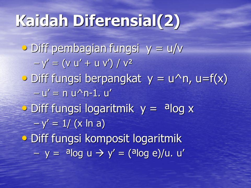 Kaidah Diferensial(2) Diff pembagian fungsi y = u/v