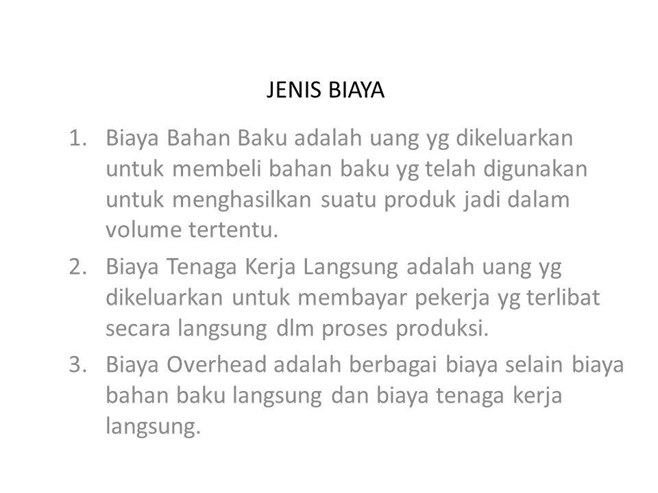 JENIS BIAYA