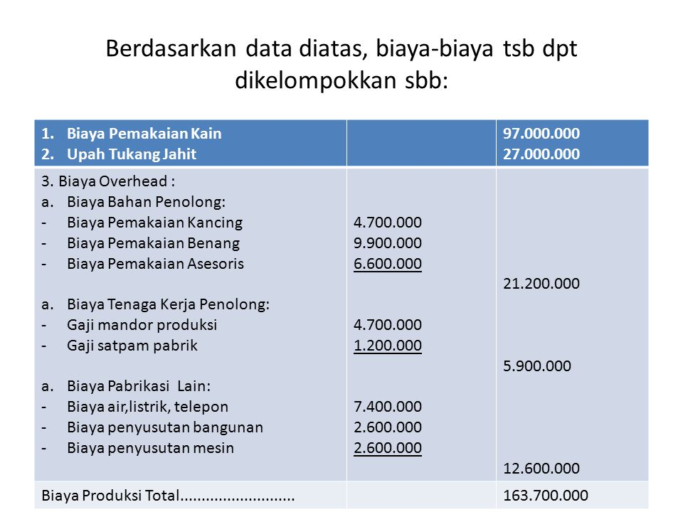 Berdasarkan data diatas, biaya-biaya tsb dpt dikelompokkan sbb: