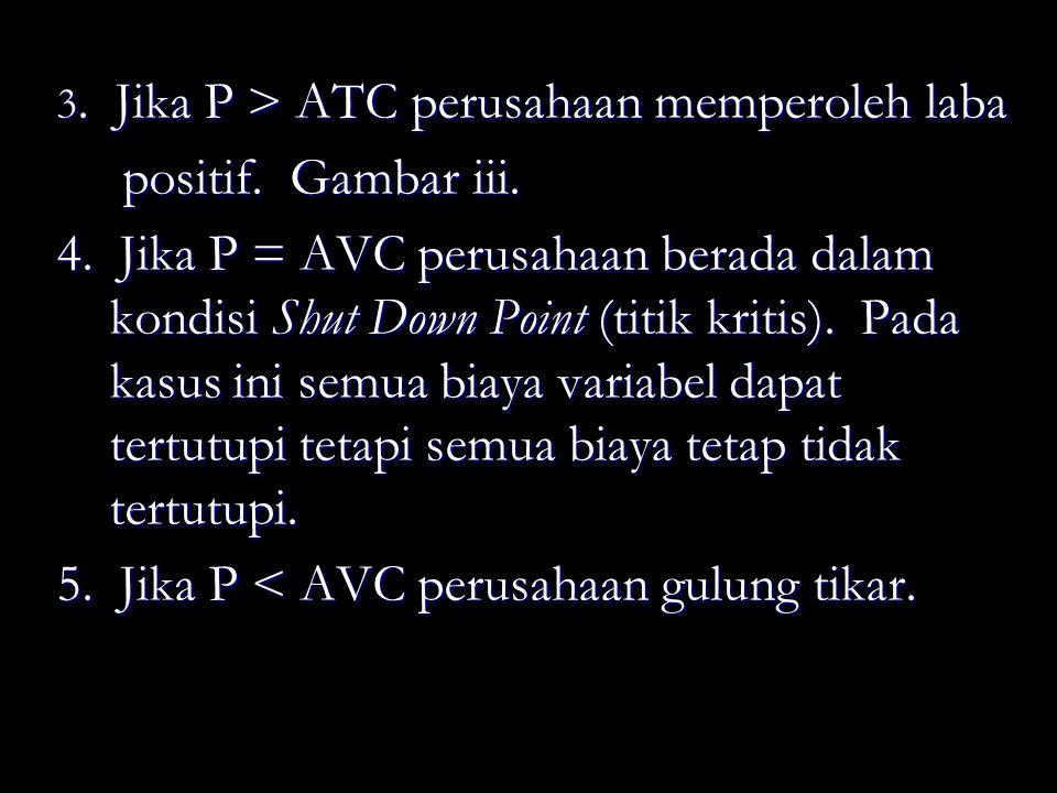 5. Jika P < AVC perusahaan gulung tikar.